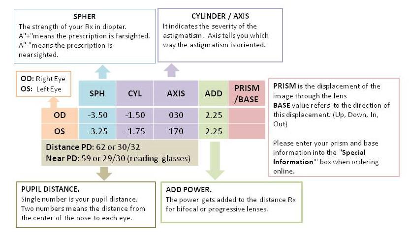Prescription Table (833x478)